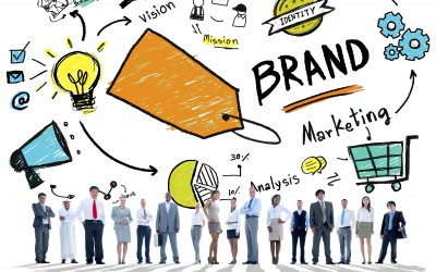What does branding do and how does it help drive organisational performance?
